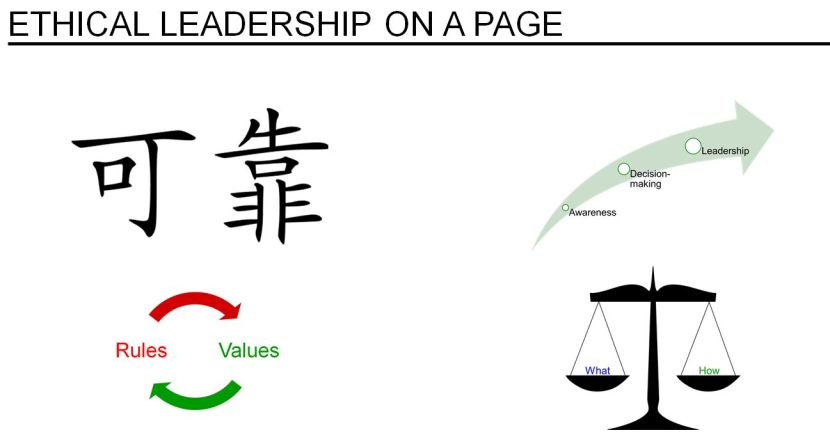 Ethical Leadership on a page