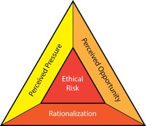 Fraud_Triangle.png